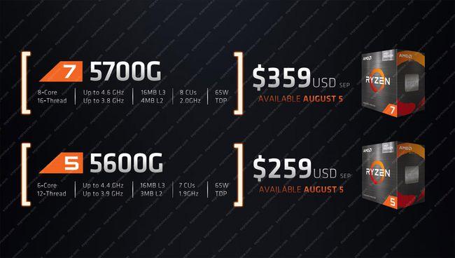 AMD新款APU